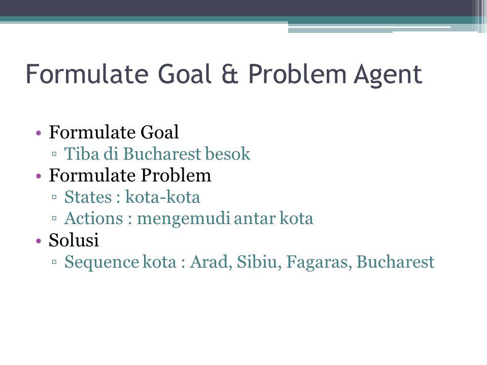 Formulate Goal & Problem Agent Formulate Goal ▫Tiba di Bucharest besok Formulate Problem ▫States : kota-kota ▫Actions : mengemudi antar kota Solusi ▫S