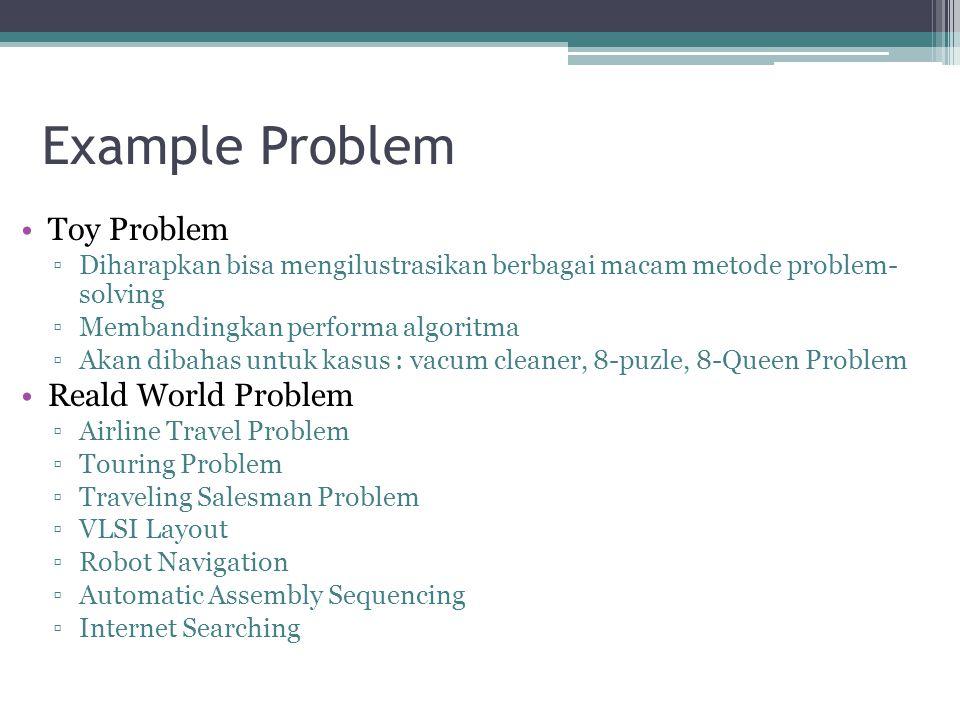 Example Problem Toy Problem ▫Diharapkan bisa mengilustrasikan berbagai macam metode problem- solving ▫Membandingkan performa algoritma ▫Akan dibahas u
