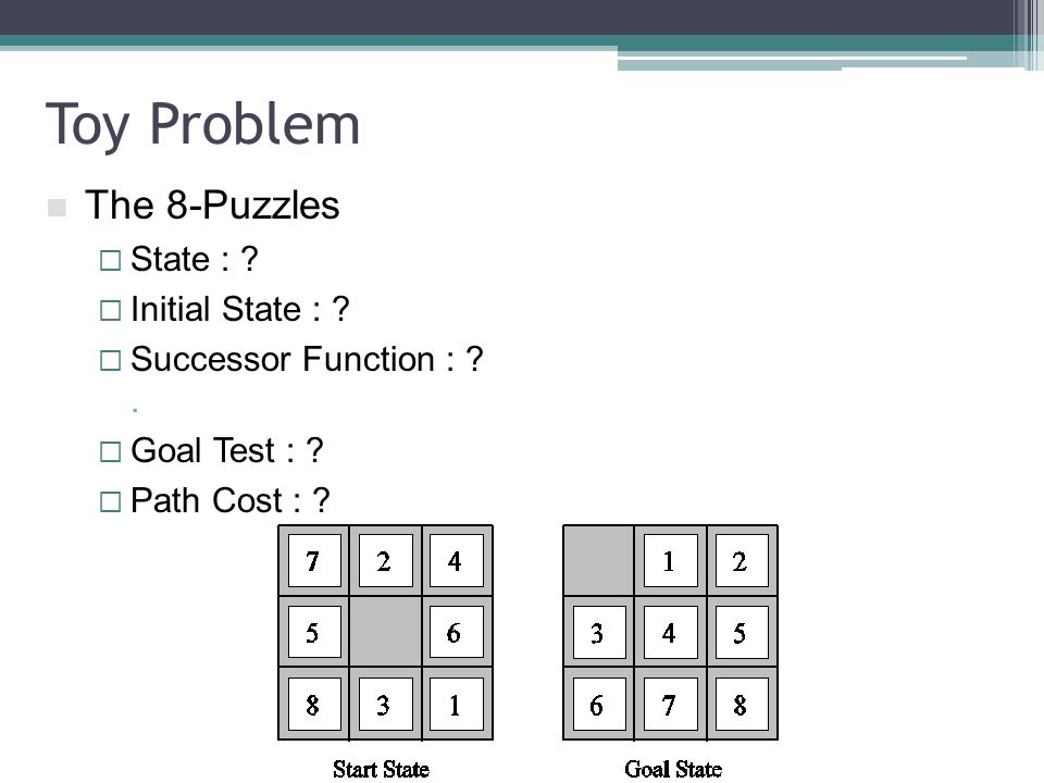 Toy Problem The 8-Puzzles  State : ?  Initial State : ?  Successor Function : ?.  Goal Test : ?  Path Cost : ?
