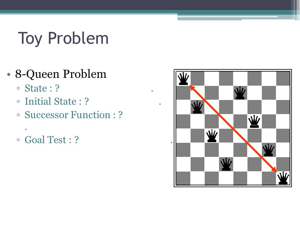 Toy Problem 8-Queen Problem ▫State : ?. ▫Initial State : ?. ▫Successor Function : ?. ▫Goal Test : ?.