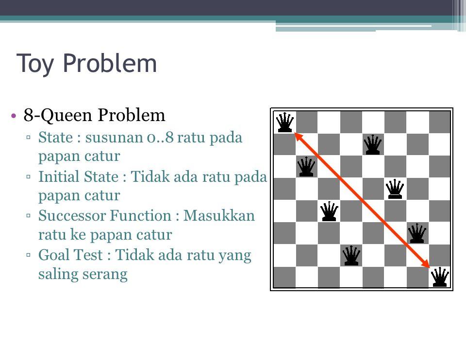 Toy Problem 8-Queen Problem ▫State : susunan 0..8 ratu pada papan catur ▫Initial State : Tidak ada ratu pada papan catur ▫Successor Function : Masukka
