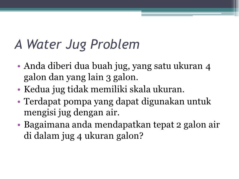 A Water Jug Problem Anda diberi dua buah jug, yang satu ukuran 4 galon dan yang lain 3 galon. Kedua jug tidak memiliki skala ukuran. Terdapat pompa ya