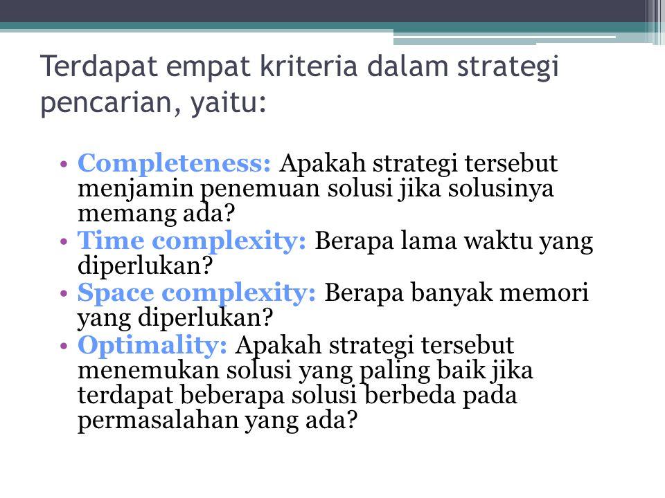 Terdapat empat kriteria dalam strategi pencarian, yaitu: Completeness: Apakah strategi tersebut menjamin penemuan solusi jika solusinya memang ada? Ti