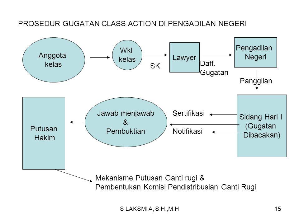 S LAKSMI A, S.H.,M.H15 PROSEDUR GUGATAN CLASS ACTION DI PENGADILAN NEGERI Anggota kelas Wkl kelas Lawyer Pengadilan Negeri SK Daft.