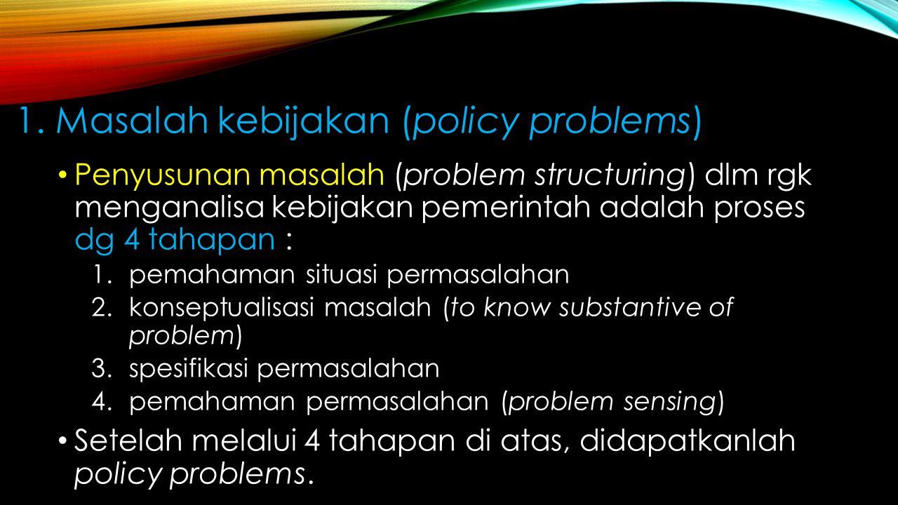 Penyusunan masalah (problem structuring) dlm rgk menganalisa kebijakan pemerintah adalah proses dg 4 tahapan : 1.pemahaman situasi permasalahan 2.kons