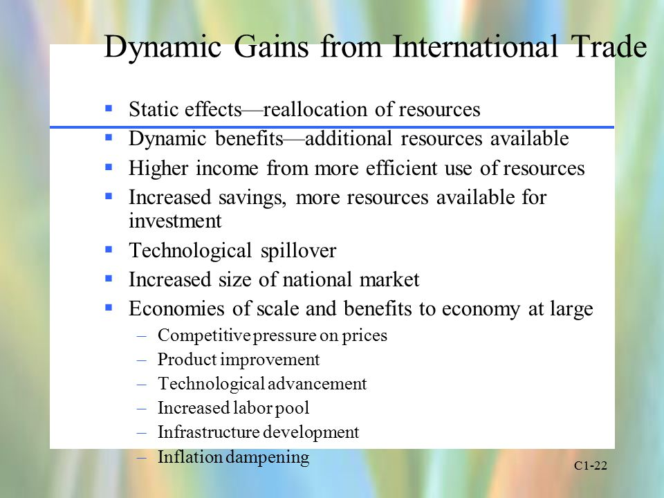 C1-22 Dynamic Gains from International Trade  Static effects—reallocation of resources  Dynamic benefits—additional resources available  Higher income from more efficient use of resources  Increased savings, more resources available for investment  Technological spillover  Increased size of national market  Economies of scale and benefits to economy at large –Competitive pressure on prices –Product improvement –Technological advancement –Increased labor pool –Infrastructure development –Inflation dampening