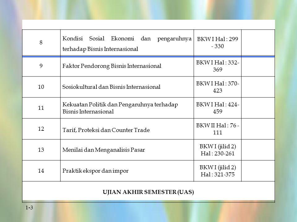 8 Kondisi Sosial Ekonomi dan pengaruhnya terhadap Bisnis Internasional BKW I Hal : 299 - 330 9Faktor Pendorong Bisnis Internasional BKW I Hal : 332- 369 10Sosiokultural dan Bisnis Internasional BKW I Hal : 370- 423 11 Kekuatan Politik dan Pengaruhnya terhadap Bisnis Internasional BKW I Hal : 424- 459 12 Tarif, Proteksi dan Counter Trade BKW II Hal : 76 - 111 13Menilai dan Menganalisis Pasar BKW I (jilid 2) Hal : 230-261 14Praktik ekspor dan impor BKW I (jilid 2) Hal : 321-375 UJIAN AKHIR SEMESTER (UAS) 1-3