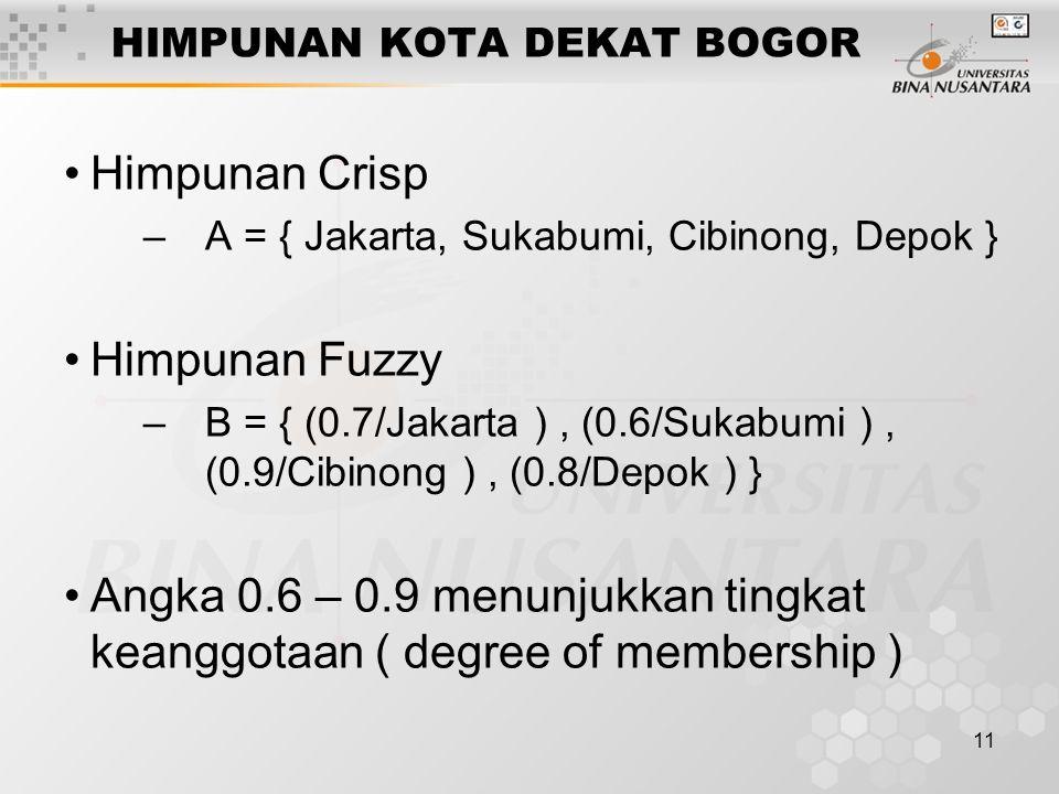 11 HIMPUNAN KOTA DEKAT BOGOR Himpunan Crisp –A = { Jakarta, Sukabumi, Cibinong, Depok } Himpunan Fuzzy –B = { (0.7/Jakarta ), (0.6/Sukabumi ), (0.9/Cibinong ), (0.8/Depok ) } Angka 0.6 – 0.9 menunjukkan tingkat keanggotaan ( degree of membership )