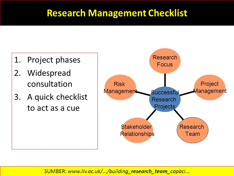 Research Management Checklist 1.Project phases 2.Widespread consultation 3.A quick checklist to act as a cue Successful Research Projects Research Foc