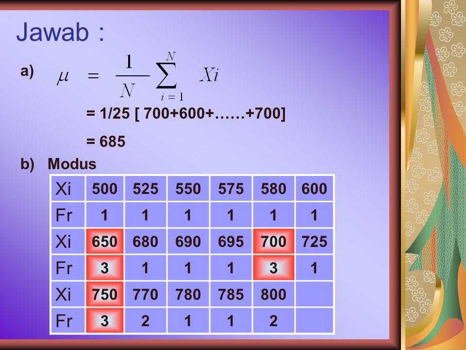 Jawab : = 1/25 [ 700+600+……+700] = 685 a) b)Modus Xi 500525550575580600 Fr 111111 Xi 650680690695700725 Fr 311131 Xi 750770780785800 Fr 32112