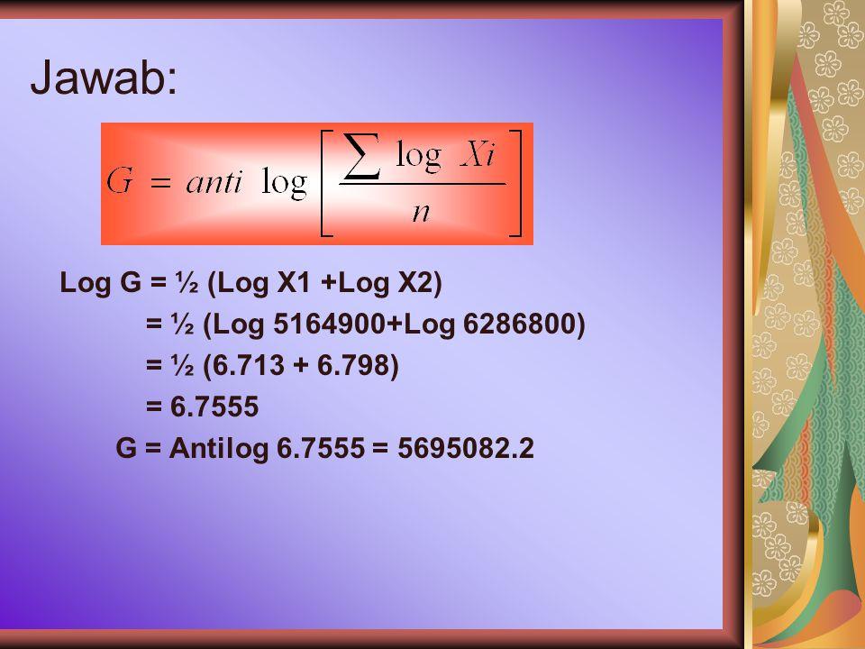 Log G = ½ (Log X1 +Log X2) = ½ (Log 5164900+Log 6286800) = ½ (6.713 + 6.798) = 6.7555 G = Antilog 6.7555 = 5695082.2
