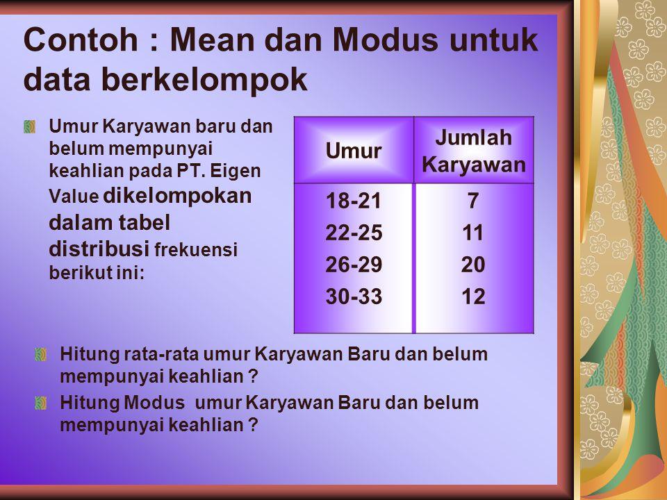 Contoh : Mean dan Modus untuk data berkelompok Umur Karyawan baru dan belum mempunyai keahlian pada PT.
