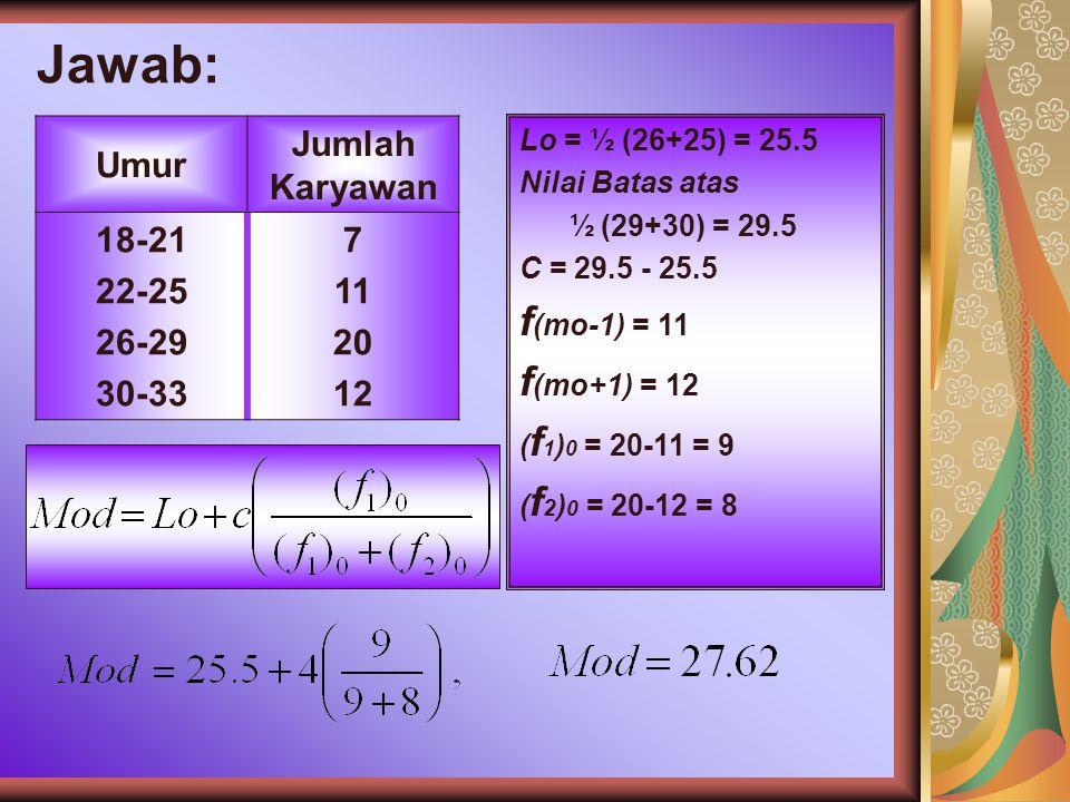 Jawab: Umur Jumlah Karyawan 18-21 22-25 26-29 30-33 7 11 20 12 Lo = ½ (26+25) = 25.5 Nilai Batas atas ½ (29+30) = 29.5 C = 29.5 - 25.5 f (mo-1) = 11 f (mo+1) = 12 ( f 1 ) 0 = 20-11 = 9 ( f 2 ) 0 = 20-12 = 8