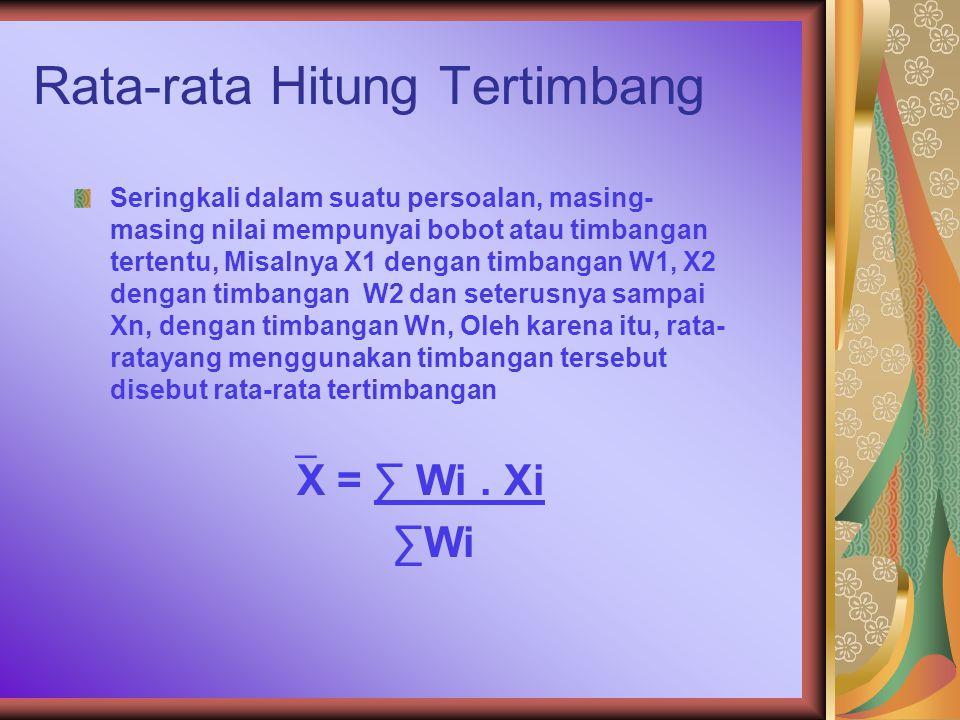 Rata-rata Hitung Tertimbang Seringkali dalam suatu persoalan, masing- masing nilai mempunyai bobot atau timbangan tertentu, Misalnya X1 dengan timbangan W1, X2 dengan timbangan W2 dan seterusnya sampai Xn, dengan timbangan Wn, Oleh karena itu, rata- ratayang menggunakan timbangan tersebut disebut rata-rata tertimbangan  X = ∑ Wi.