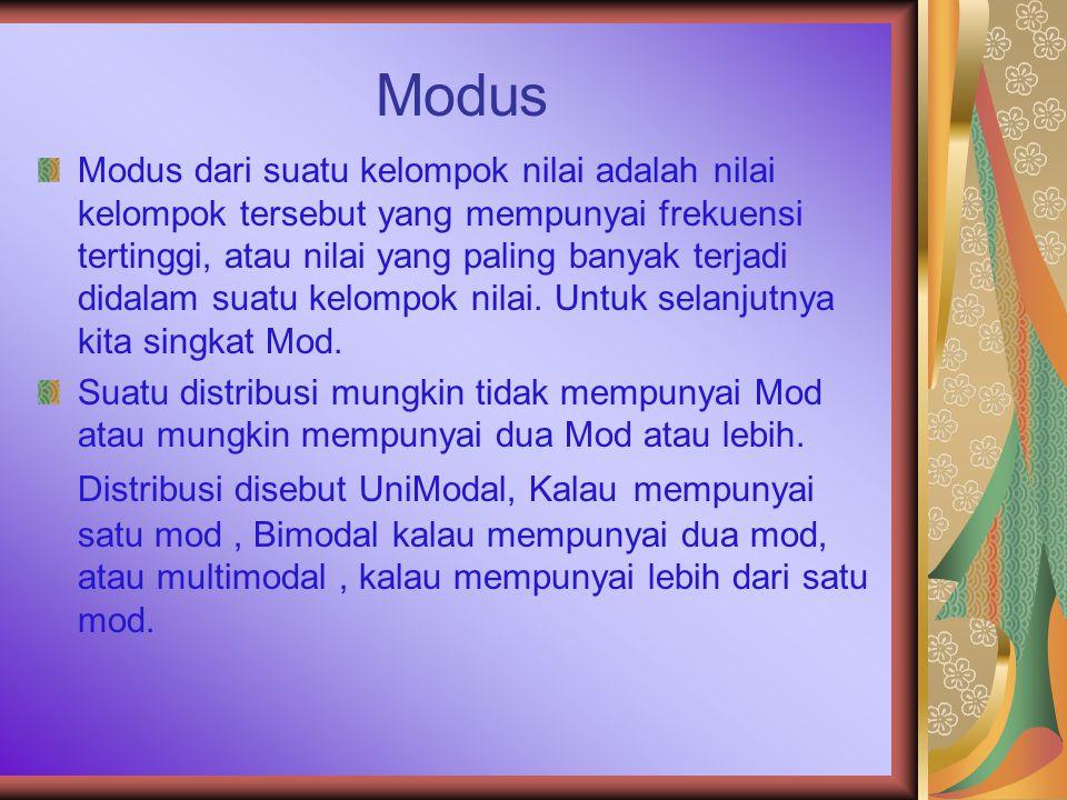 Modus Modus dari suatu kelompok nilai adalah nilai kelompok tersebut yang mempunyai frekuensi tertinggi, atau nilai yang paling banyak terjadi didalam suatu kelompok nilai.