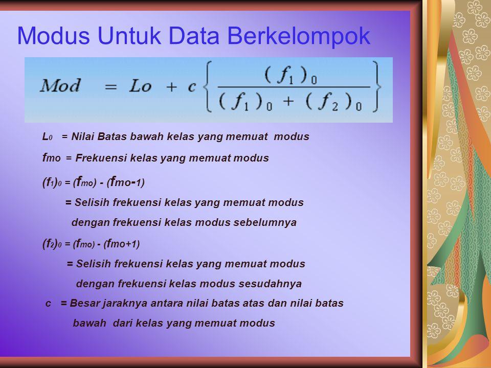 Modus Untuk Data Berkelompok L 0 = Nilai Batas bawah kelas yang memuat modus f mo = Frekuensi kelas yang memuat modus (f 1 ) 0 = ( f mo ) - ( f mo - 1 ) = Selisih frekuensi kelas yang memuat modus dengan frekuensi kelas modus sebelumnya (f 2 ) 0 = ( f mo) - ( f mo+1) = Selisih frekuensi kelas yang memuat modus dengan frekuensi kelas modus sesudahnya c = Besar jaraknya antara nilai batas atas dan nilai batas bawah dari kelas yang memuat modus