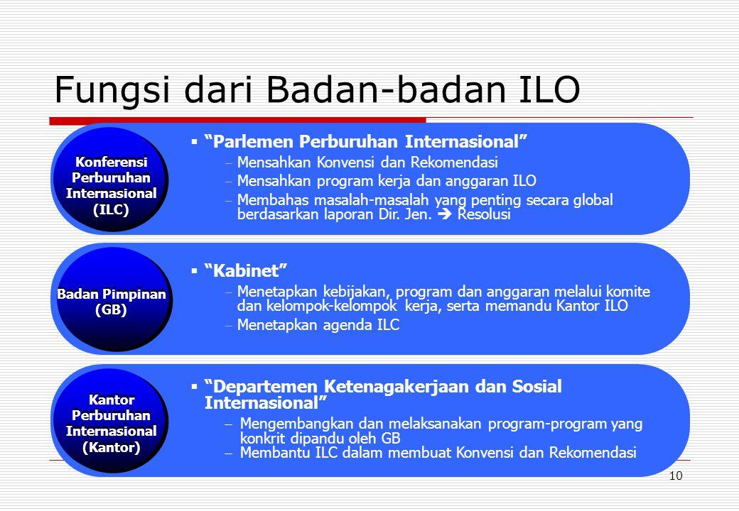 10 Fungsi dari Badan-badan ILO  Departemen Ketenagakerjaan dan Sosial Internasional  Mengembangkan dan melaksanakan program-program yang konkrit dipandu oleh GB  Membantu ILC dalam membuat Konvensi dan Rekomendasi  Kabinet  Menetapkan kebijakan, program dan anggaran melalui komite dan kelompok-kelompok kerja, serta memandu Kantor ILO  Menetapkan agenda ILC  Parlemen Perburuhan Internasional  Mensahkan Konvensi dan Rekomendasi  Mensahkan program kerja dan anggaran ILO  Membahas masalah-masalah yang penting secara global berdasarkan laporan Dir.