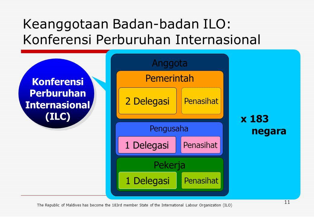 11 Keanggotaan Badan-badan ILO: Konferensi Perburuhan Internasional Konferensi Perburuhan Internasional (ILC) x 183 negara Anggota 2 Delegasi Pemerint