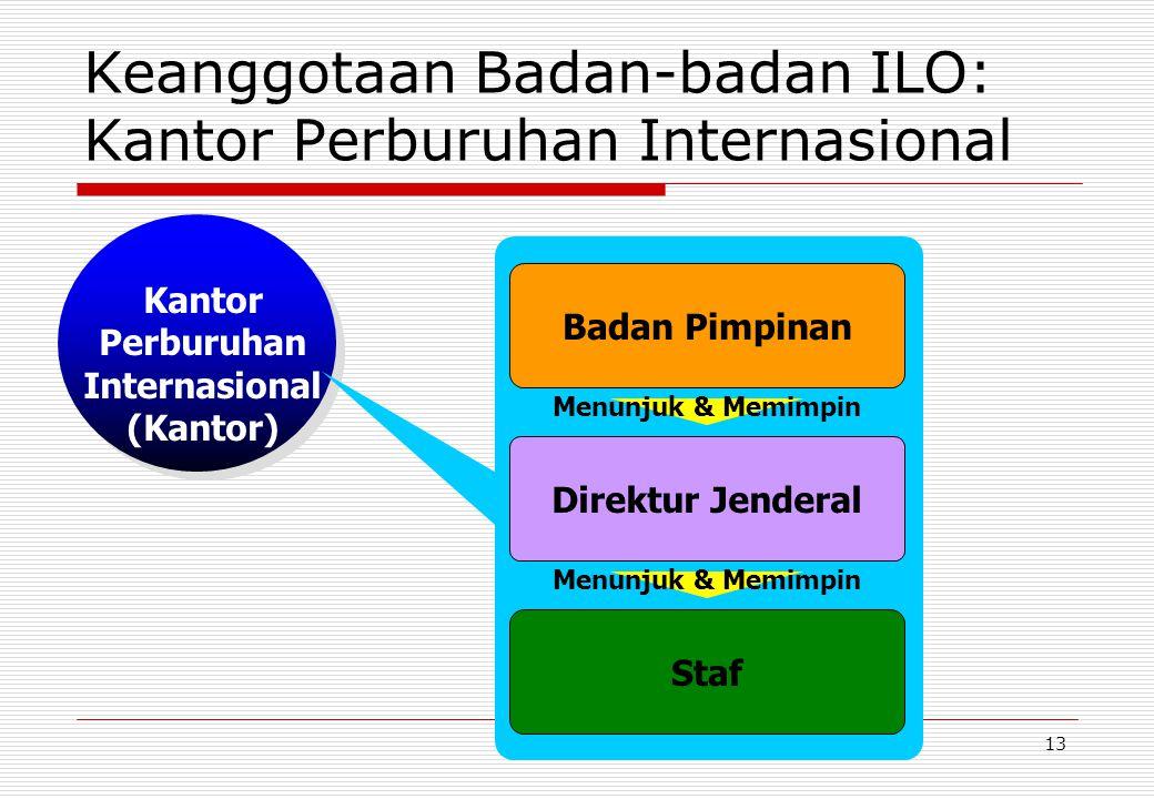 13 Keanggotaan Badan-badan ILO: Kantor Perburuhan Internasional Kantor Perburuhan Internasional (Kantor) Direktur Jenderal Badan Pimpinan Menunjuk & Memimpin Staf Menunjuk & Memimpin