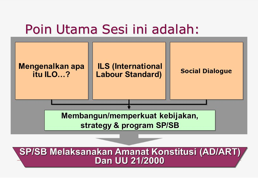« Tripartit dan dialog sosial adalah dua tujuan yang memiliki hak, menjamin partisipasi dan proses demokratis, dan sebagai cara untuk mencapai tujuan strategis ILO lainnya.