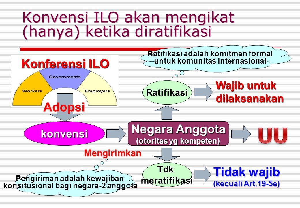 Konvensi ILO akan mengikat (hanya) ketika diratifikasi konvensi Konferensi ILO Adopsi Negara Anggota (otoritas yg kompeten) Tdkmeratifikasi Tidak wajib (kecuali Art.19-5e) Ratifikasi Wajib untuk dilaksanakan Ratifikasi adalah komitmen formal untuk komunitas internasional Mengirimkan Pengiriman adalah kewajiban konsitusional bagi negara-2 anggota