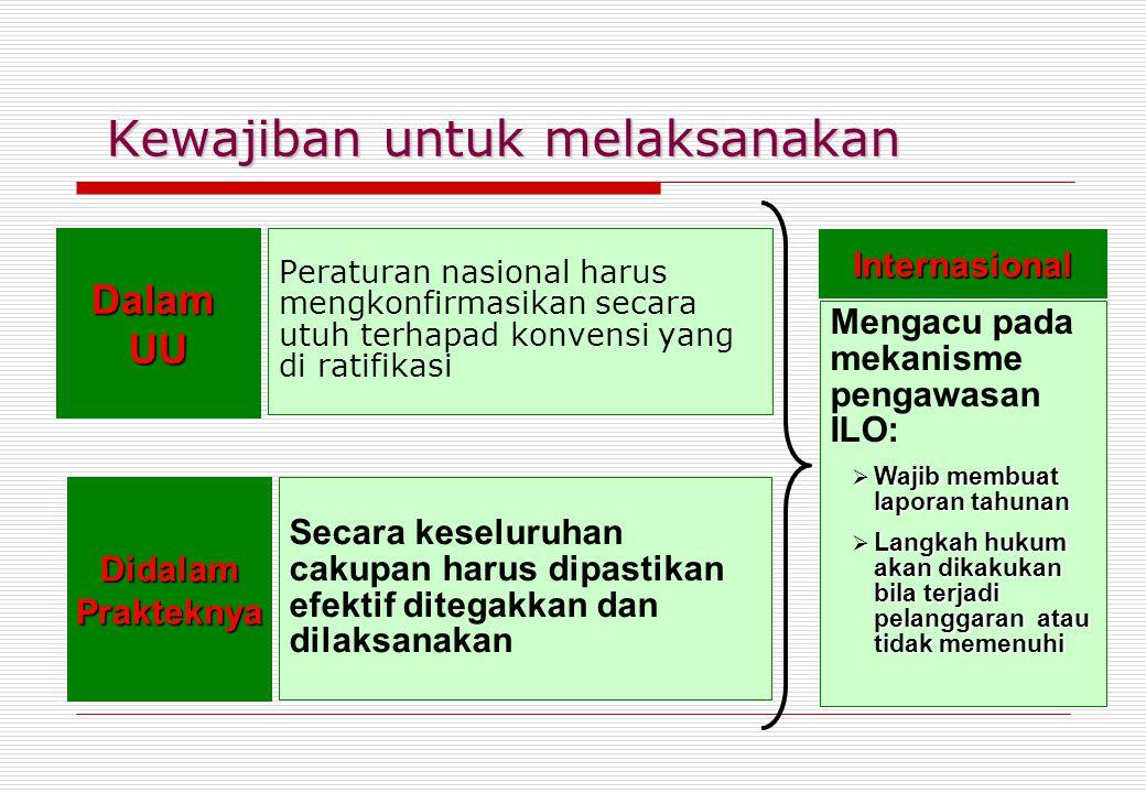 Kewajiban untuk melaksanakan Peraturan nasional harus mengkonfirmasikan secara utuh terhapad konvensi yang di ratifikasi Secara keseluruhan cakupan ha