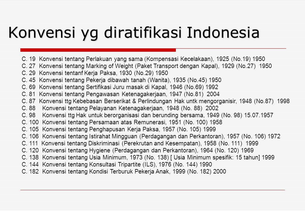 Konvensi yg diratifikasi Indonesia C. 19 Konvensi tentang Perlakuan yang sama (Kompensasi Kecelakaan), 1925 (No.19) 1950 C. 27 Konvensi tentang Markin