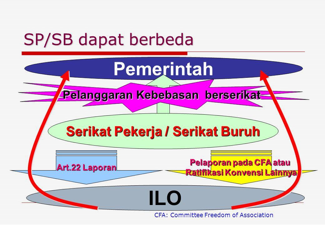 Pemerintah Art.22 Laporan ILO SP/SB dapat berbeda Pelanggaran Kebebasan berserikat Pelaporan pada CFA atau Ratifikasi Konvensi Lainnya Serikat Pekerja