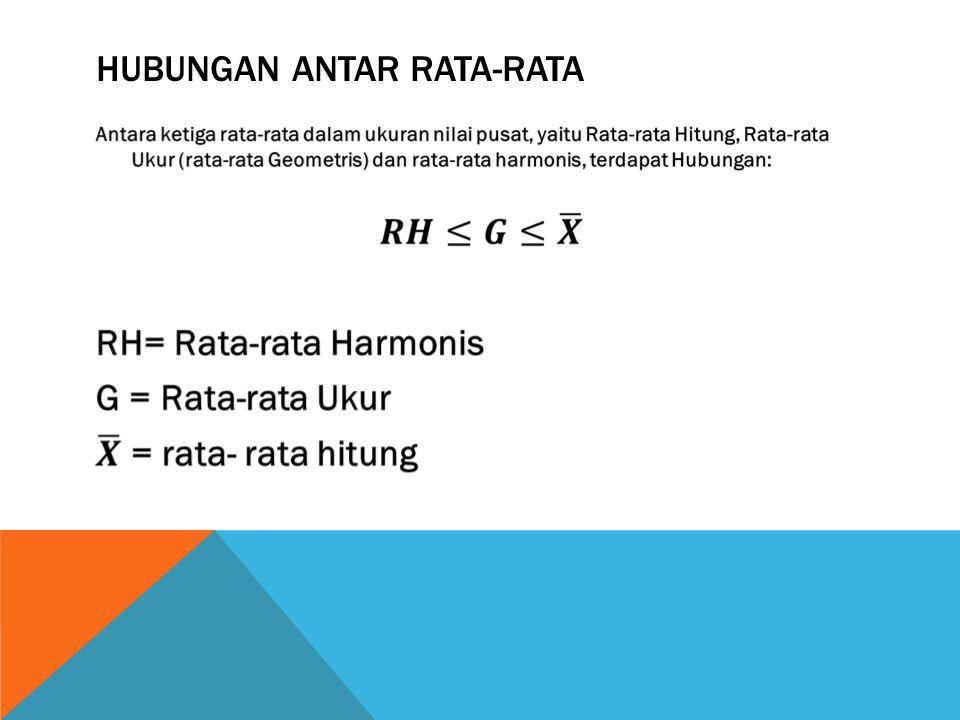 HUBUNGAN ANTAR RATA-RATA