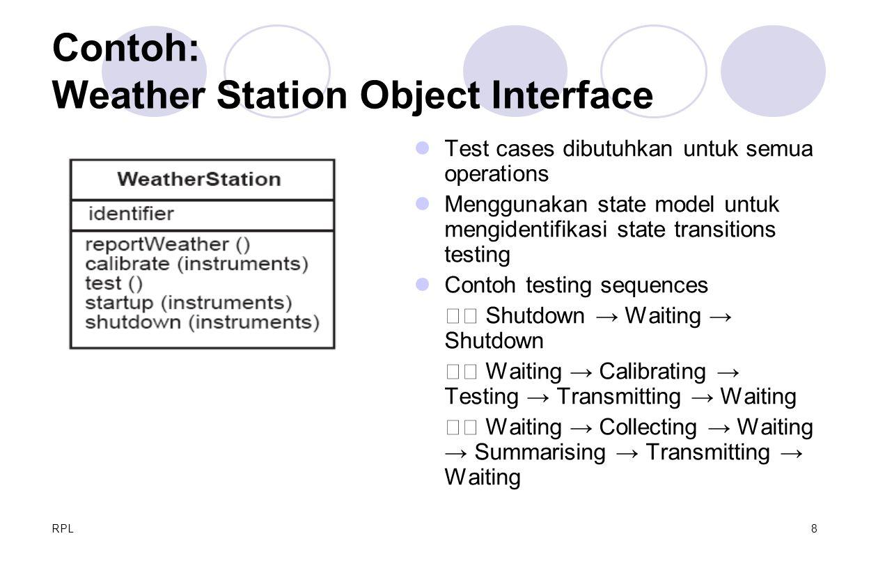 RPL8 Contoh: Weather Station Object Interface Test cases dibutuhkan untuk semua operations Menggunakan state model untuk mengidentifikasi state transi