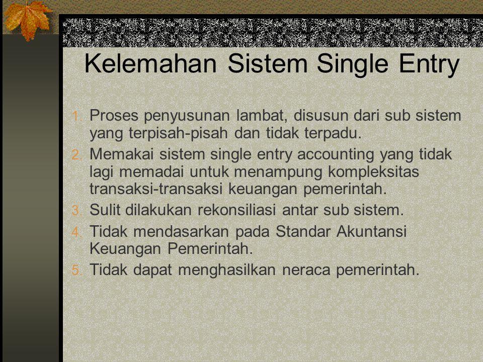 Kelemahan Sistem Single Entry 1. Proses penyusunan lambat, disusun dari sub sistem yang terpisah-pisah dan tidak terpadu. 2. Memakai sistem single ent