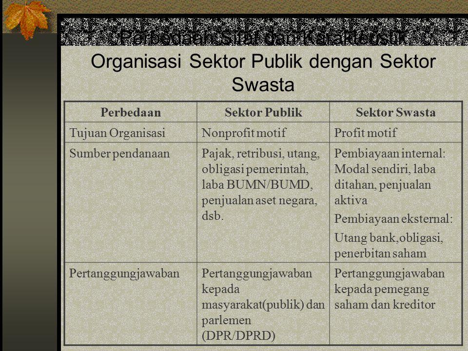 Perbedaan Sifat dan Karakteristik Organisasi Sektor Publik dengan Sektor Swasta PerbedaanSektor PublikSektor Swasta Tujuan OrganisasiNonprofit motifPr