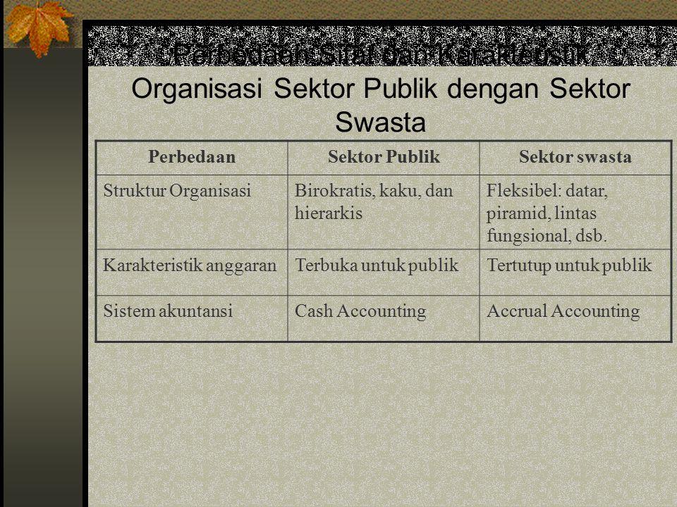 Perbedaan Sifat dan Karakteristik Organisasi Sektor Publik dengan Sektor Swasta PerbedaanSektor PublikSektor swasta Struktur OrganisasiBirokratis, kaku, dan hierarkis Fleksibel: datar, piramid, lintas fungsional, dsb.