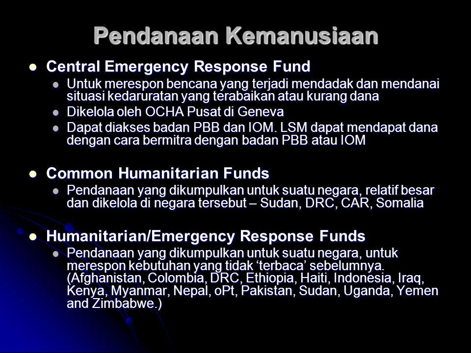 Pendanaan Kemanusiaan Central Emergency Response Fund Central Emergency Response Fund Untuk merespon bencana yang terjadi mendadak dan mendanai situasi kedaruratan yang terabaikan atau kurang dana Untuk merespon bencana yang terjadi mendadak dan mendanai situasi kedaruratan yang terabaikan atau kurang dana Dikelola oleh OCHA Pusat di Geneva Dikelola oleh OCHA Pusat di Geneva Dapat diakses badan PBB dan IOM.