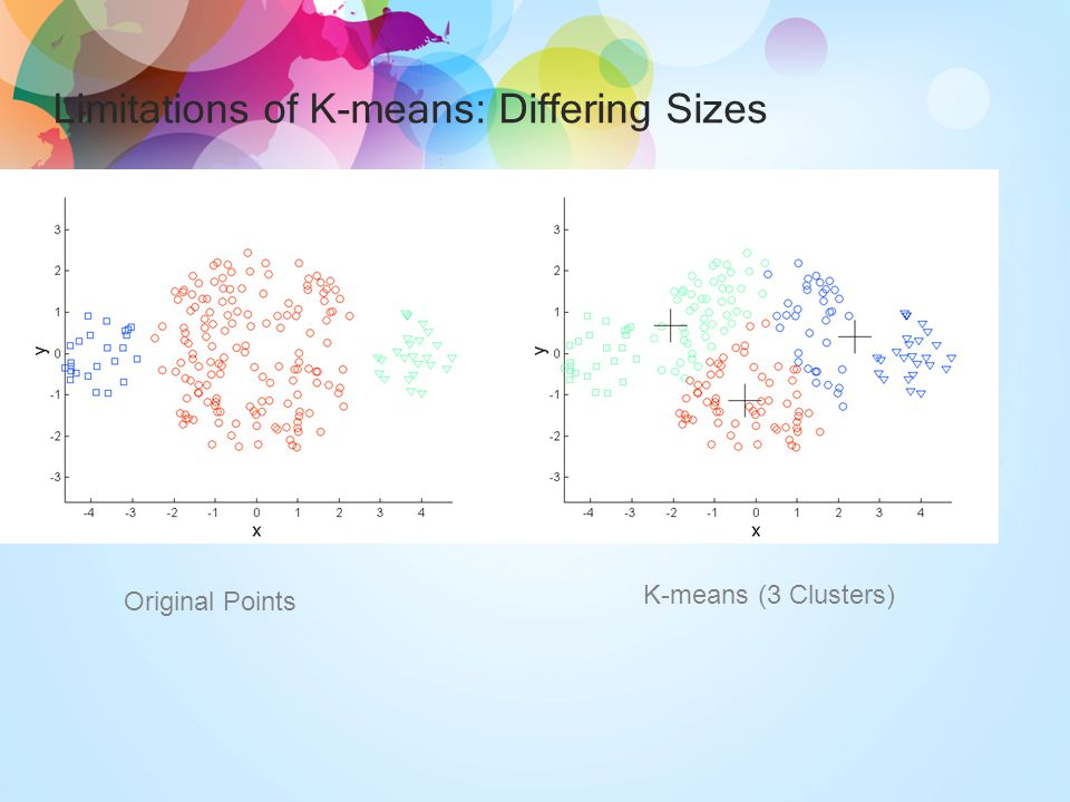 Types of Clustering –Hierarchical Finding new clusters using previously found ones –Partitional Finding all clusters at once
