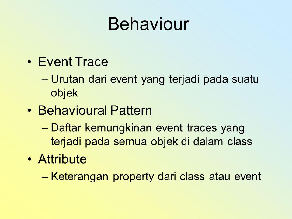 Behaviour Event Trace –Urutan dari event yang terjadi pada suatu objek Behavioural Pattern –Daftar kemungkinan event traces yang terjadi pada semua objek di dalam class Attribute –Keterangan property dari class atau event