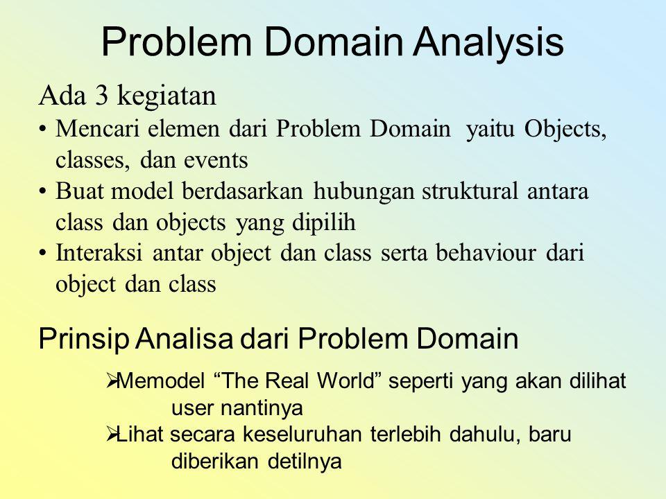 Problem Domain Analysis Ada 3 kegiatan Mencari elemen dari Problem Domain yaitu Objects, classes, dan events Buat model berdasarkan hubungan struktural antara class dan objects yang dipilih Interaksi antar object dan class serta behaviour dari object dan class Prinsip Analisa dari Problem Domain  Memodel The Real World seperti yang akan dilihat user nantinya  Lihat secara keseluruhan terlebih dahulu, baru diberikan detilnya