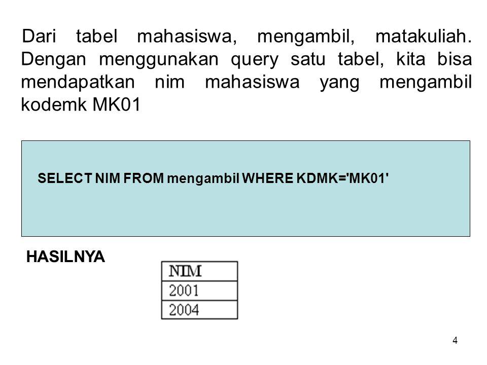 4 Dari tabel mahasiswa, mengambil, matakuliah. Dengan menggunakan query satu tabel, kita bisa mendapatkan nim mahasiswa yang mengambil kodemk MK01 SEL