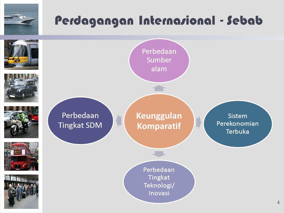 Perdagangan Internasional - Sebab Keunggulan Komparatif Perbedaan Sumber alam Sistem Perekonomian Terbuka Perbedaan Tingkat Teknologi/ Inovasi Perbedaan Tingkat SDM 4