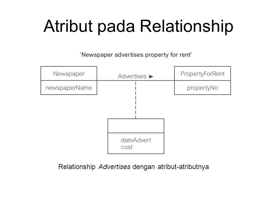 Atribut pada Relationship Relationship Advertises dengan atribut-atributnya