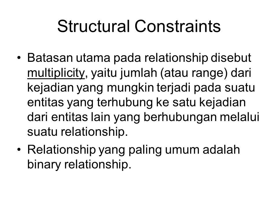 Structural Constraints Batasan utama pada relationship disebut multiplicity, yaitu jumlah (atau range) dari kejadian yang mungkin terjadi pada suatu e