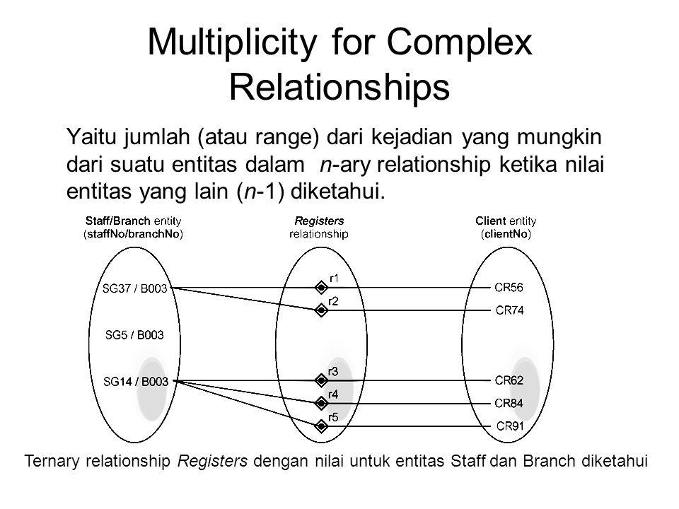 Multiplicity for Complex Relationships Yaitu jumlah (atau range) dari kejadian yang mungkin dari suatu entitas dalam n-ary relationship ketika nilai e