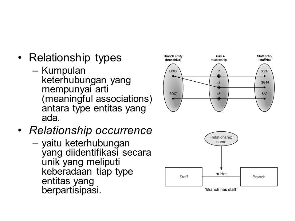 Relationship types –Kumpulan keterhubungan yang mempunyai arti (meaningful associations) antara type entitas yang ada. Relationship occurrence –yaitu