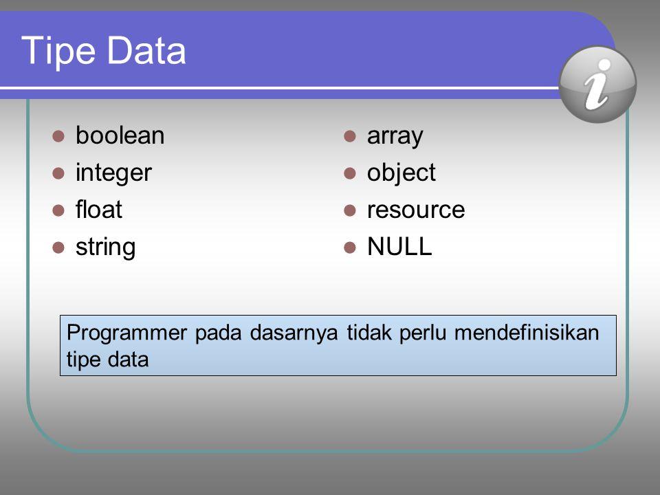 Tipe Data boolean integer float string array object resource NULL Programmer pada dasarnya tidak perlu mendefinisikan tipe data