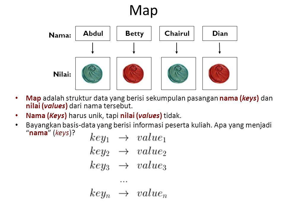 Map Map adalah struktur data yang berisi sekumpulan pasangan nama (keys) dan nilai (values) dari nama tersebut.