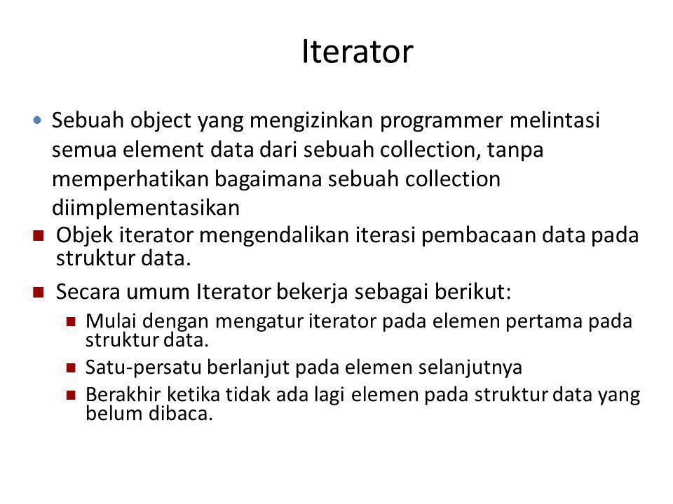 Iterator Sebuah object yang mengizinkan programmer melintasi semua element data dari sebuah collection, tanpa memperhatikan bagaimana sebuah collection diimplementasikan Objek iterator mengendalikan iterasi pembacaan data pada struktur data.