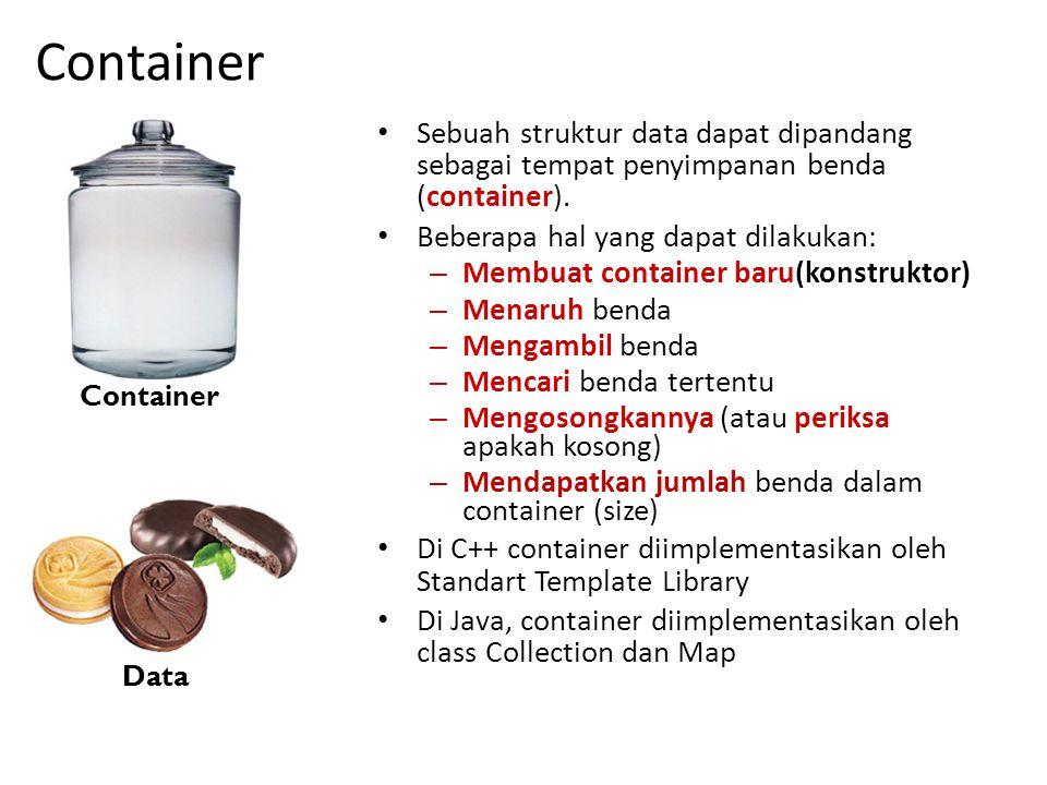 Container Sebuah struktur data dapat dipandang sebagai tempat penyimpanan benda (container).