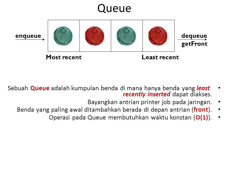 Queue Sebuah Queue adalah kumpulan benda di mana hanya benda yang least recently inserted dapat diakses.