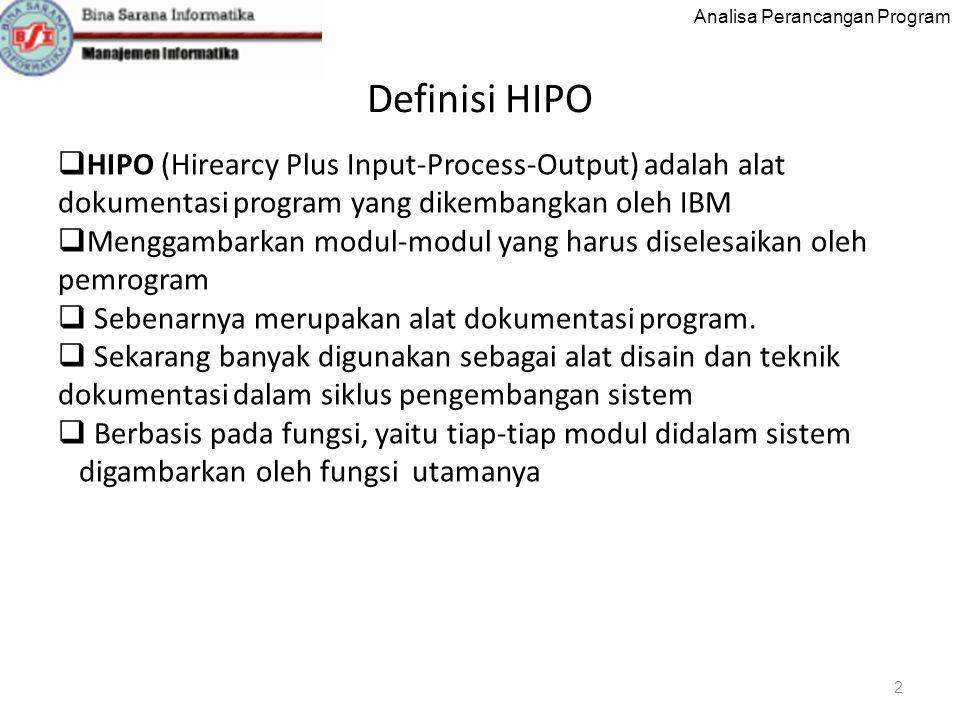 Analisa Perancangan Program Definisi HIPO 2  HIPO (Hirearcy Plus Input-Process-Output) adalah alat dokumentasi program yang dikembangkan oleh IBM  Menggambarkan modul-modul yang harus diselesaikan oleh pemrogram  Sebenarnya merupakan alat dokumentasi program.