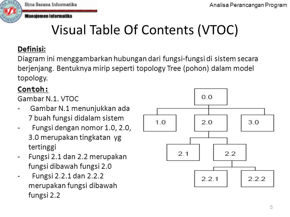 Analisa Perancangan Program Visual Table Of Contents (VTOC) 5 Definisi: Diagram ini menggambarkan hubungan dari fungsi-fungsi di sistem secara berjenjang.